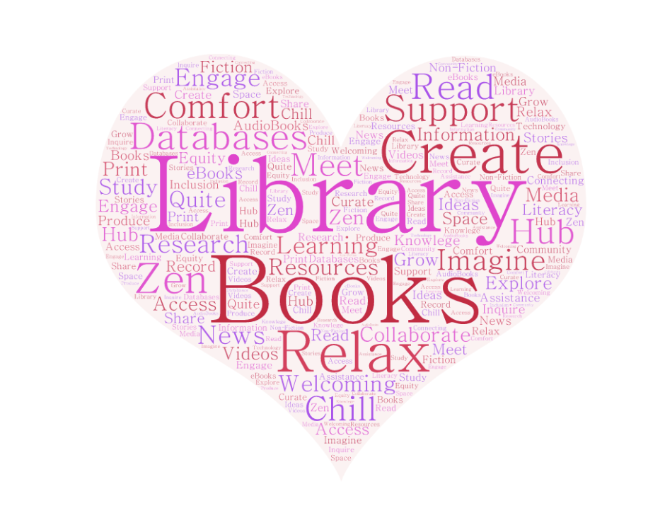 LOVE YOUR LIBRARY FUNDRAISER